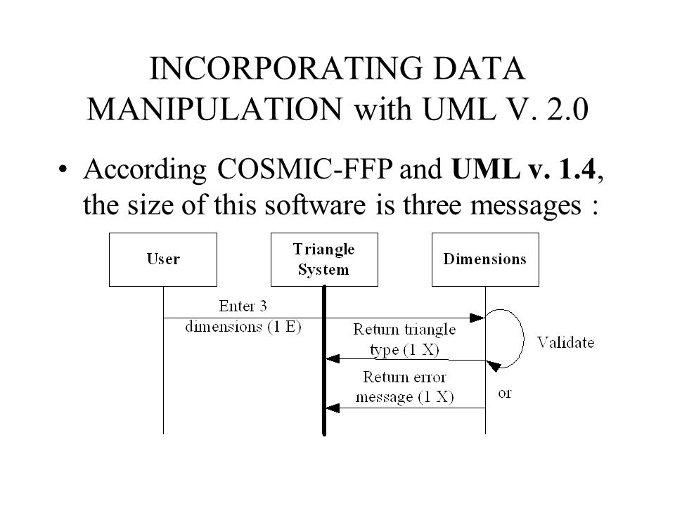 INCORPORATING DATA MANIPULATION with UML V. 2.0 According COSMIC-FFP and UML v. 1.4, the size of this software is three messages :