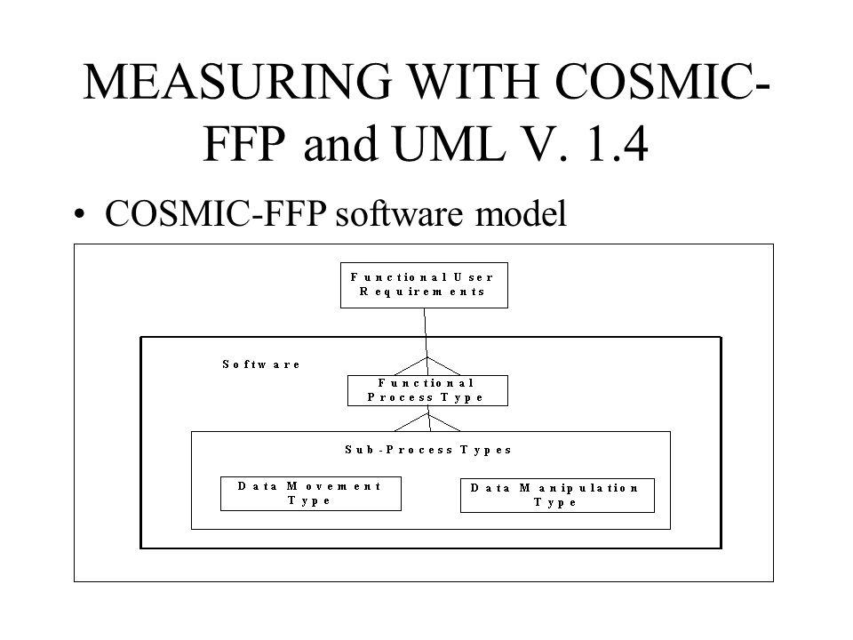 MEASURING WITH COSMIC- FFP and UML V. 1.4 COSMIC-FFP software model