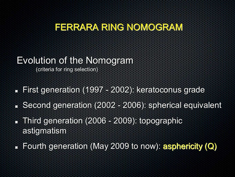 FERRARA RING NOMOGRAM FERRARA RING NOMOGRAM First generation (1997 - 2002): keratoconus grade Second generation (2002 - 2006): spherical equivalent Th