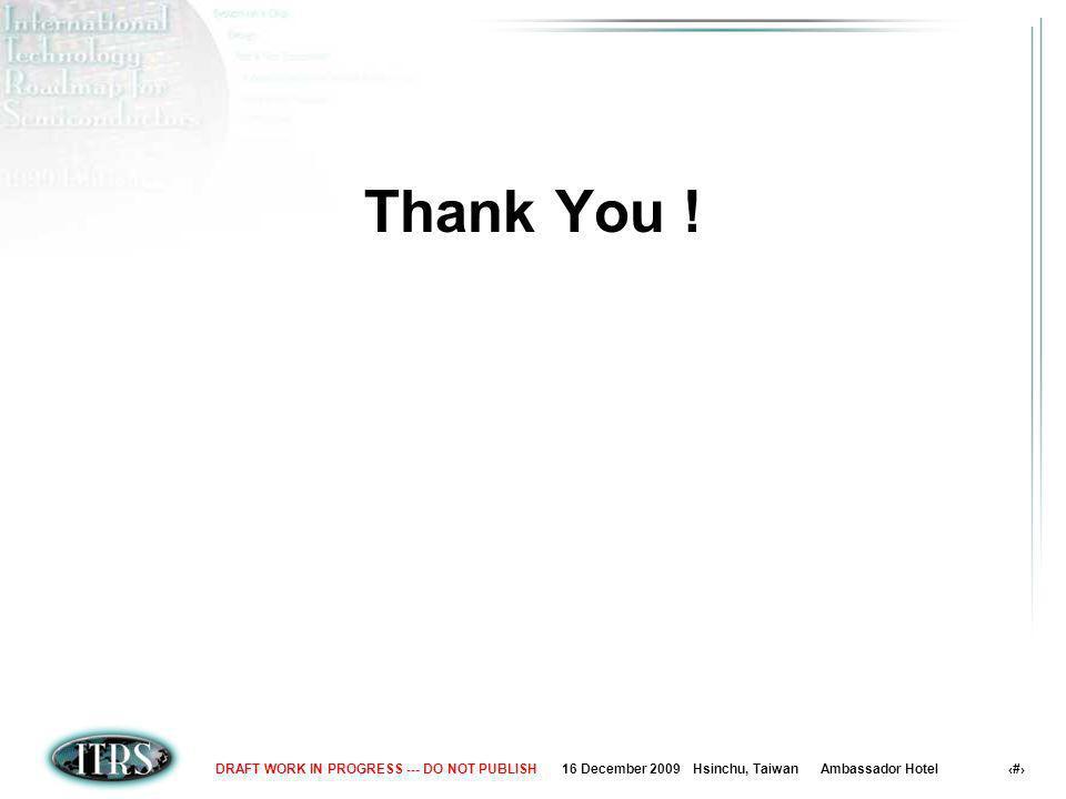 16 December 2009 Hsinchu, Taiwan Ambassador Hotel 11DRAFT WORK IN PROGRESS --- DO NOT PUBLISH Thank You !