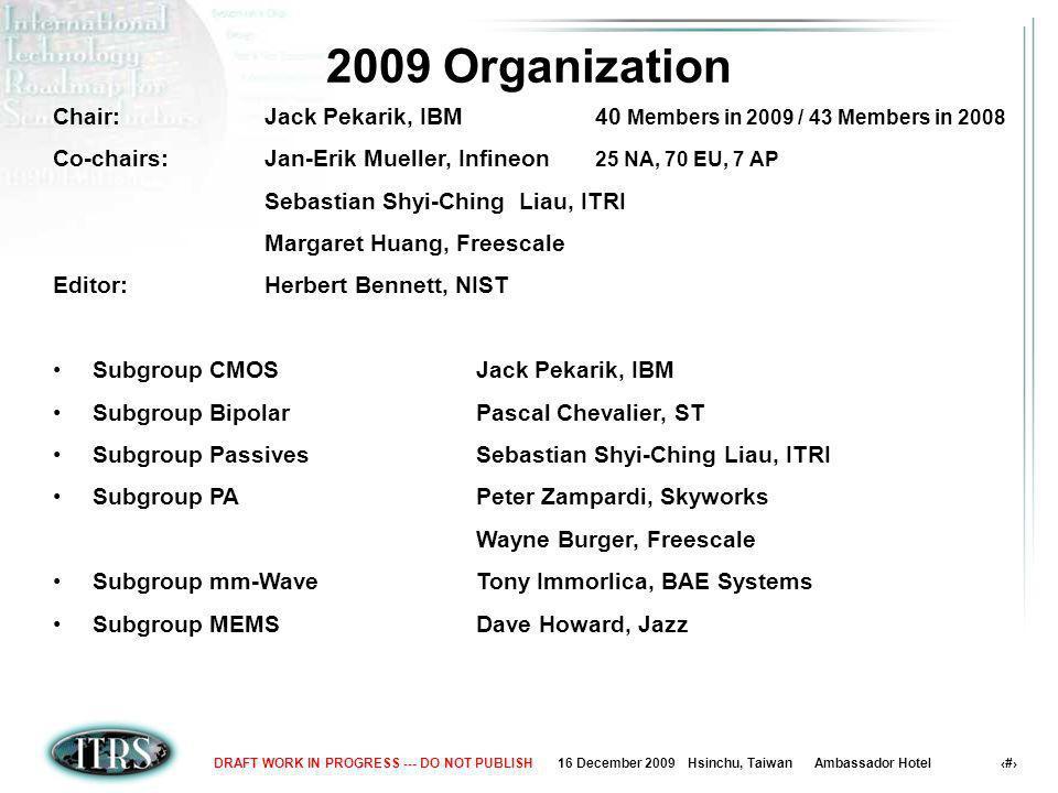 16 December 2009 Hsinchu, Taiwan Ambassador Hotel 3DRAFT WORK IN PROGRESS --- DO NOT PUBLISH 2009 Organization Chair:Jack Pekarik, IBM 40 Members in 2