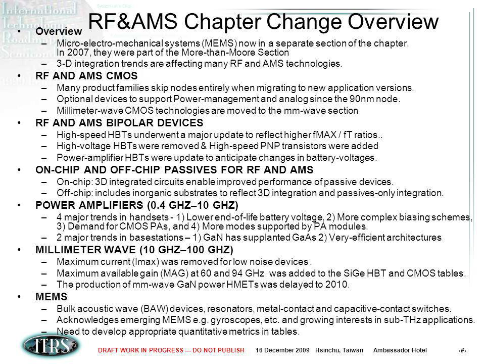 16 December 2009 Hsinchu, Taiwan Ambassador Hotel 7DRAFT WORK IN PROGRESS --- DO NOT PUBLISH RF&AMS Chapter Change Overview Overview –Micro-electro-me