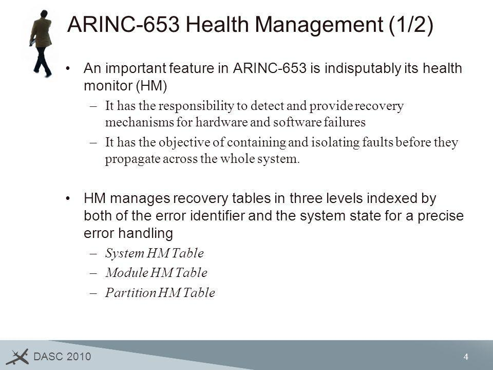 DASC 2010 4 ARINC-653 Health Management (1/2) An important feature in ARINC-653 is indisputably its health monitor (HM) –It has the responsibility to