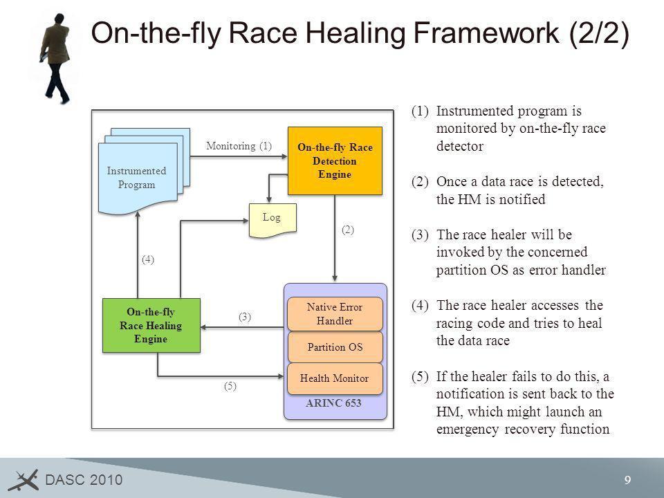 DASC 2010 9 On-the-fly Race Healing Framework (2/2) Instrumented Program Instrumented Program On-the-fly Race Detection Engine On-the-fly Race Healing