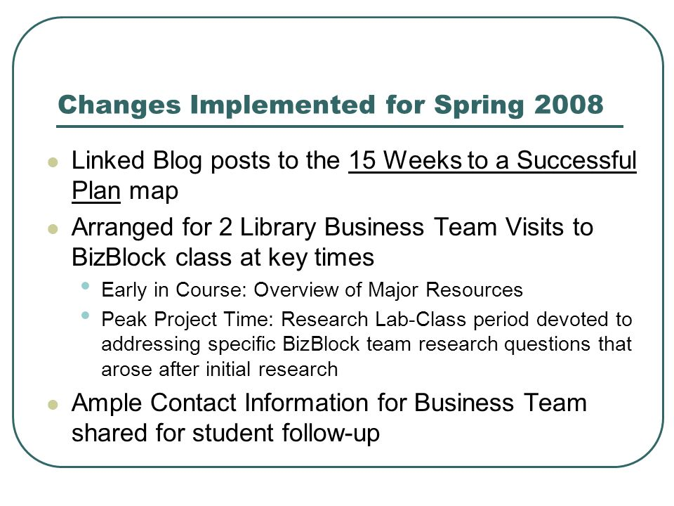 Changes Implemented for Spring 2008 Linked Blog posts to the 15 Weeks to a Successful Plan map Arranged for 2 Library Business Team Visits to BizBlock class at key times Early in Course: Overview of Major Resources Peak Project Time: Research Lab-Class period devoted to addressing specific BizBlock team research questions that arose after initial research Ample Contact Information for Business Team shared for student follow-up