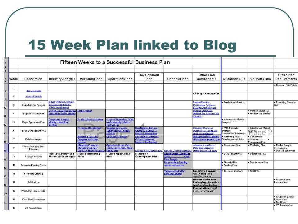 15 Week Plan linked to Blog