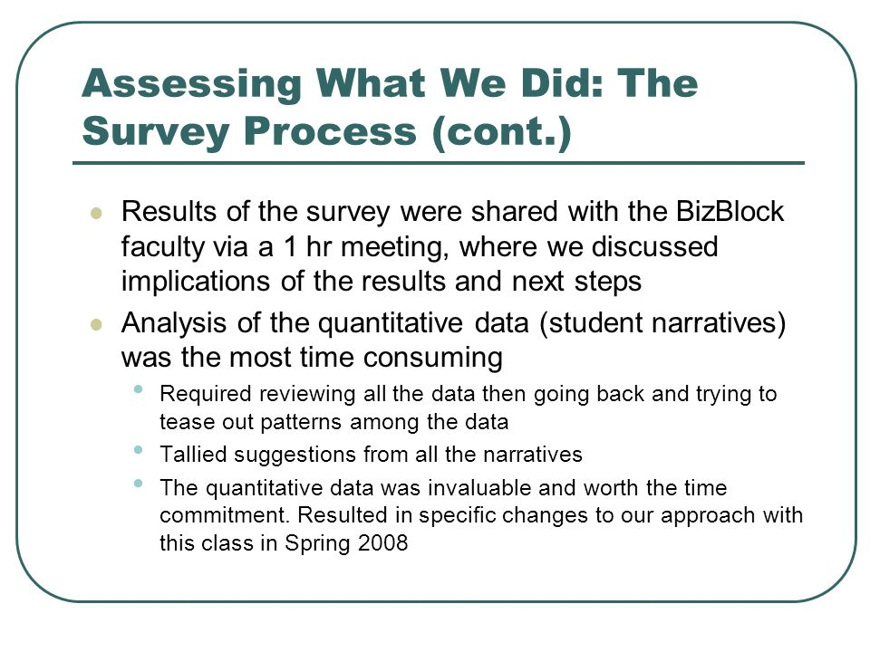 Assessing What We Did: The Survey Process (cont.) Results of the survey were shared with the BizBlock faculty via a 1 hr meeting, where we discussed implications of the results and next steps Analysis of the quantitative data (student narratives) was the most time consuming Required reviewing all the data then going back and trying to tease out patterns among the data Tallied suggestions from all the narratives The quantitative data was invaluable and worth the time commitment.