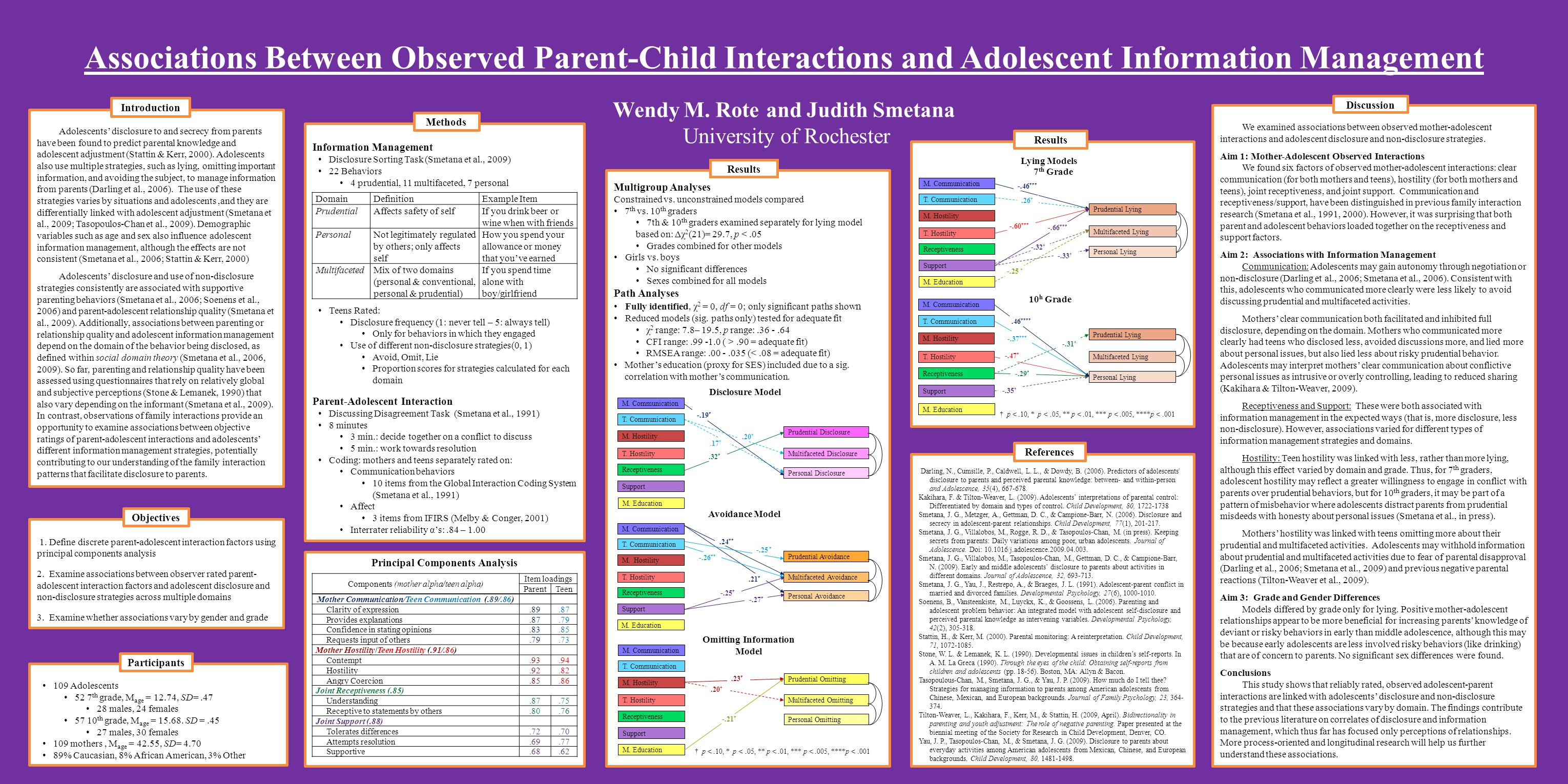 Associations Between Observed Parent-Child Interactions and Adolescent Information Management Wendy M. Roteand Judith Smetana University of Rochester