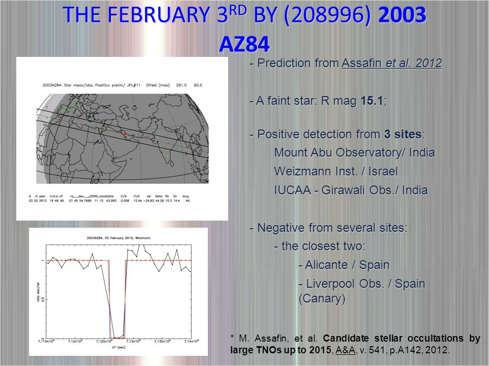THE FEBRUARY 3 RD BY (208996) 2003 AZ84 - Prediction from Assafin et al.