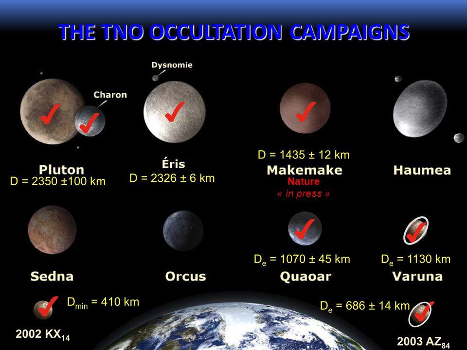 THE TNO OCCULTATION CAMPAIGNS Nature « in press »