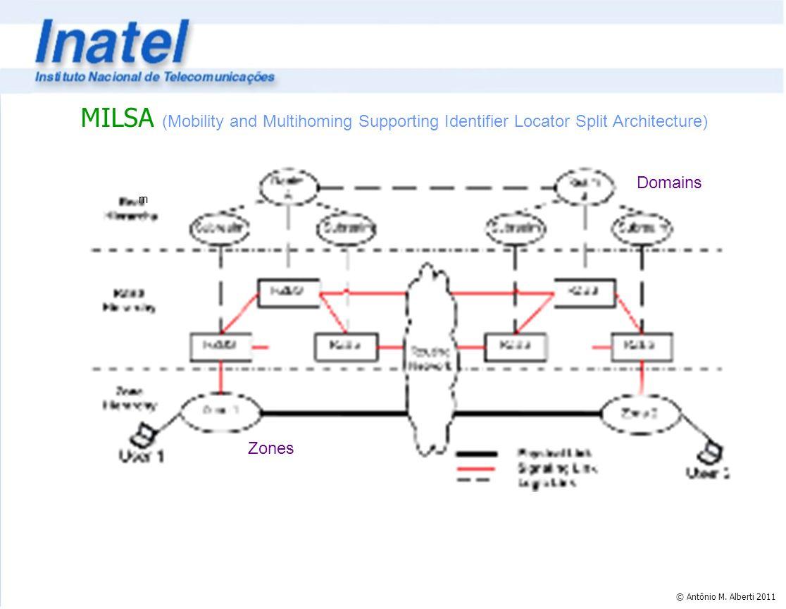 © Antônio M. Alberti 2011 MILSA (Mobility and Multihoming Supporting Identifier Locator Split Architecture) Domains m Zones