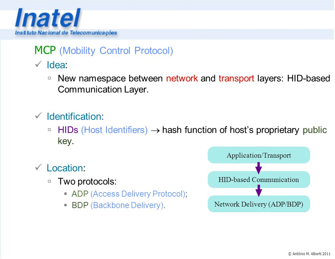 © Antônio M. Alberti 2011 MCP (Mobility Control Protocol) Idea: New namespace between network and transport layers: HID-based Communication Layer. Ide