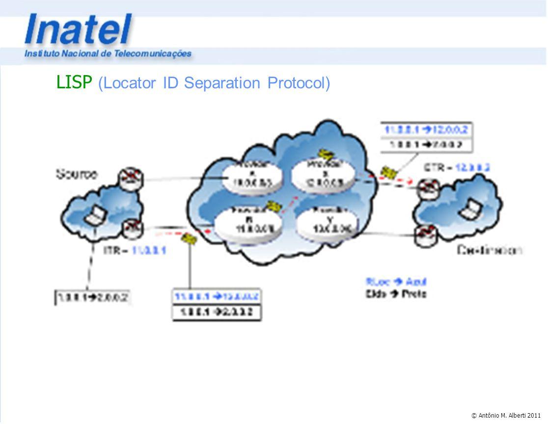© Antônio M. Alberti 2011 LISP (Locator ID Separation Protocol)