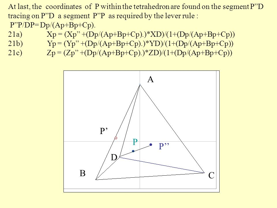 then P is projected onto the face ABC, as a function of the C p /(A p +B p ) and the coordinates of this point P(X p, Y p, Z p ); 20a) Xp = (X p + (C p /(A p +B p )* Xc)/(1+ C p /(A p +B p )) 20b) Yp = (Y p + (C p /(A p +B p )* Yc)/(1+ C p /(A p +B p )) 20c) Zp = (Y p + (C p /(A p +B p )* Zc)/(1+ C p /(A p +B p )) A B C D P P