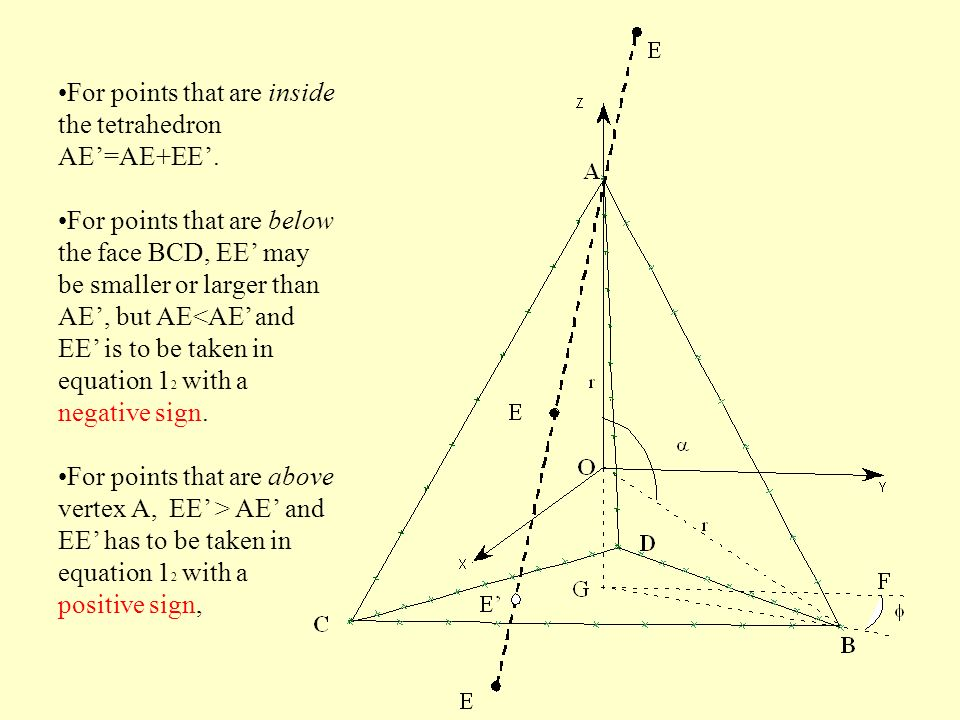 This sum is different from 100 for points that in Rn lay outside the tetrahedron.
