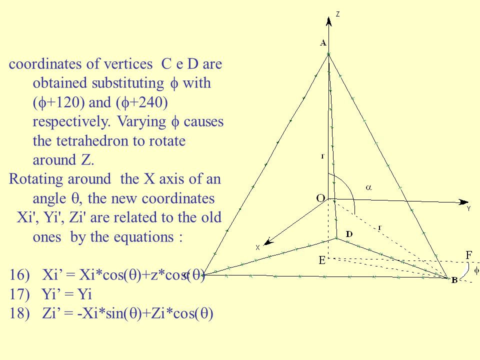 canonical orientation of the tetrahedron whose centre is in the origin of the axes and the X A,Y A,Z A coordinates of vertex A are (0,0,r) while the edge CB forms an angle f with the Y axis (It follows for the X B,Y B, Z B coordinates of B 13) X B = r*sin ( )*sin( ) 14) Y B = r*sin ( )*cos( ) 15)Z B = r*cos( ) being the angle AOB ;