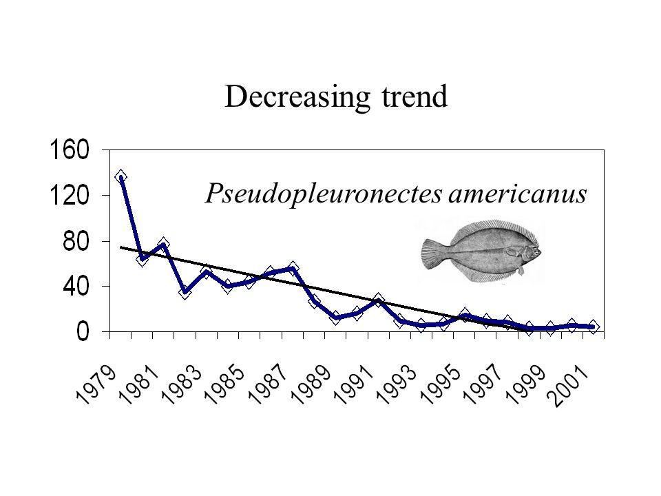 Decreasing trend Pseudopleuronectes americanus