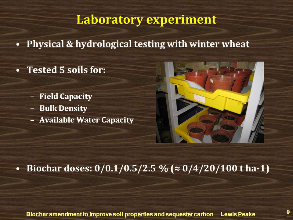 Physical & hydrological testing with winter wheat Tested 5 soils for: –Field Capacity –Bulk Density –Available Water Capacity Biochar doses: 0/0.1/0.5