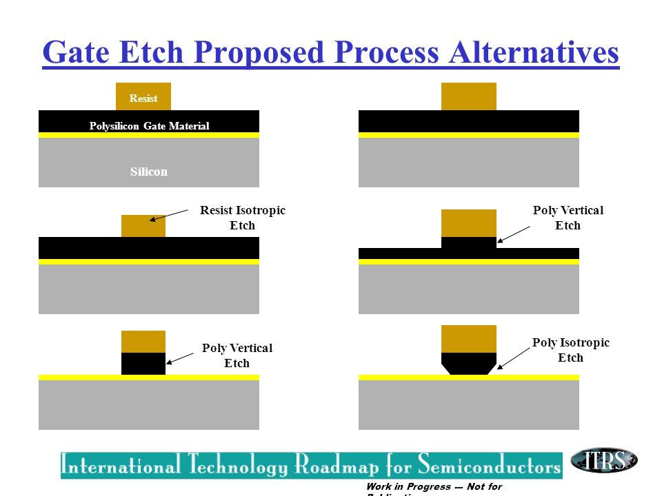 Work in Progress --- Not for Publication Gate Etch Proposed Process Alternatives Resist Polysilicon Gate Material Silicon Resist Isotropic Etch Poly V