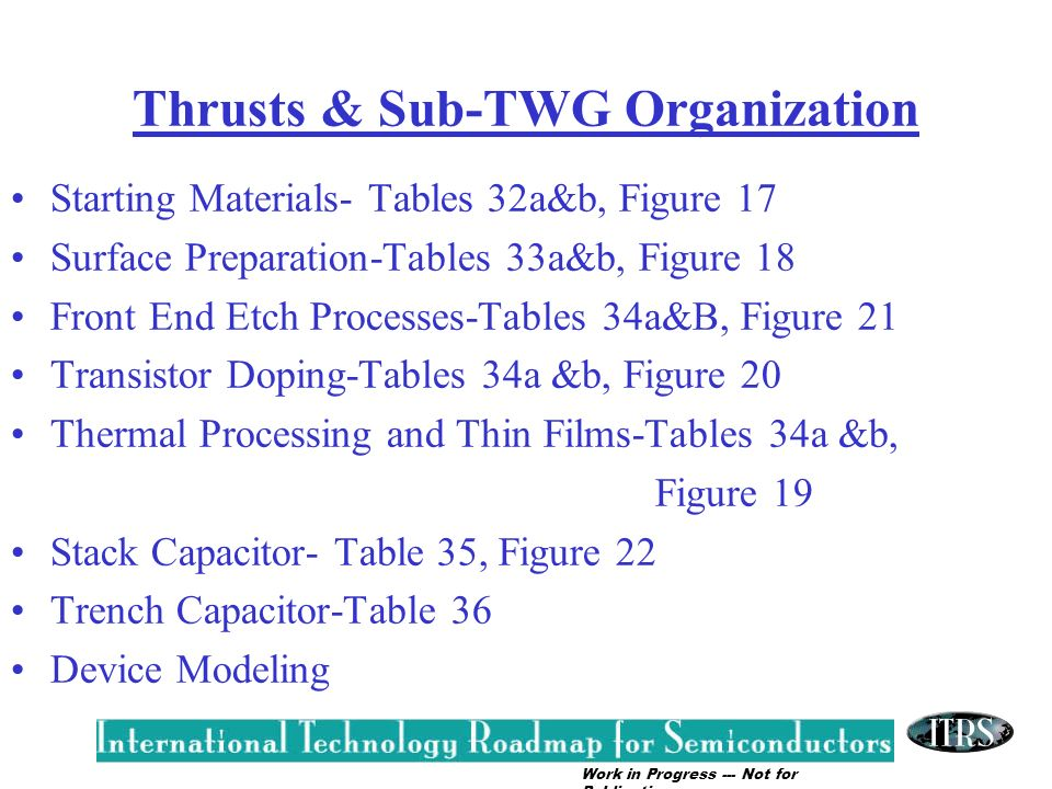 Work in Progress --- Not for Publication Thrusts & Sub-TWG Organization Starting Materials- Tables 32a&b, Figure 17 Surface Preparation-Tables 33a&b,