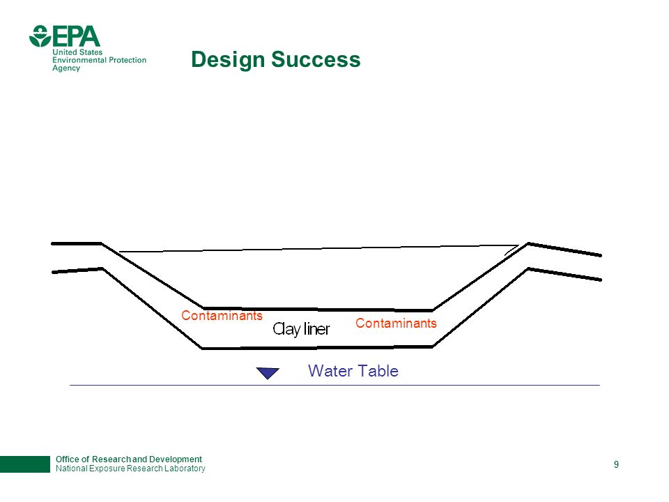 Office of Research and Development National Exposure Research Laboratory 8 Example of Range of Acceptability –Design of a barrier under a waste facility may reduce the flow of water carrying hazardous materials to 10 -9 m s –1