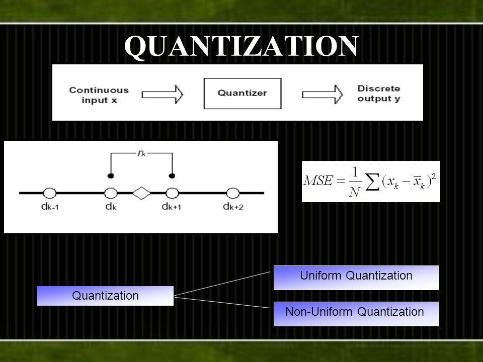 QUANTIZATION Uniform Quantization Non-Uniform Quantization Quantization
