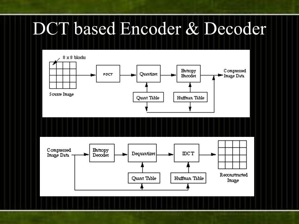 DCT based Encoder & Decoder