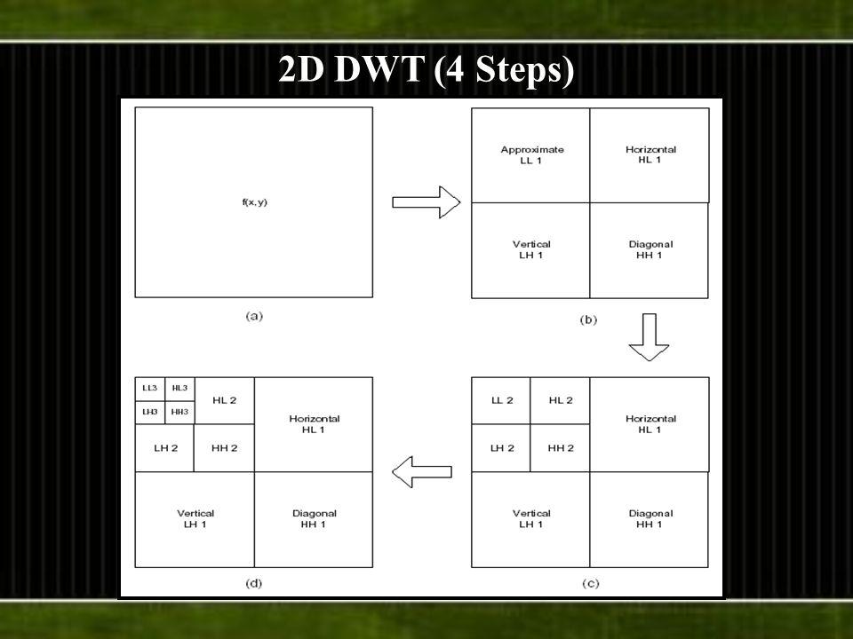 2D DWT (4 Steps)