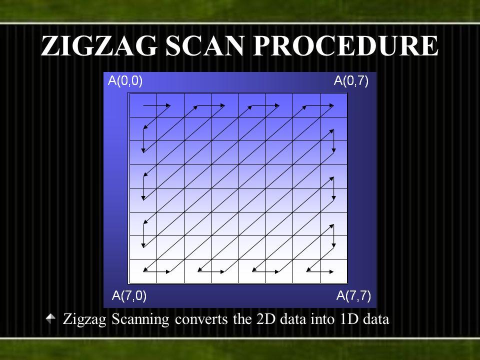 ZIGZAG SCAN PROCEDURE Zigzag Scanning converts the 2D data into 1D data