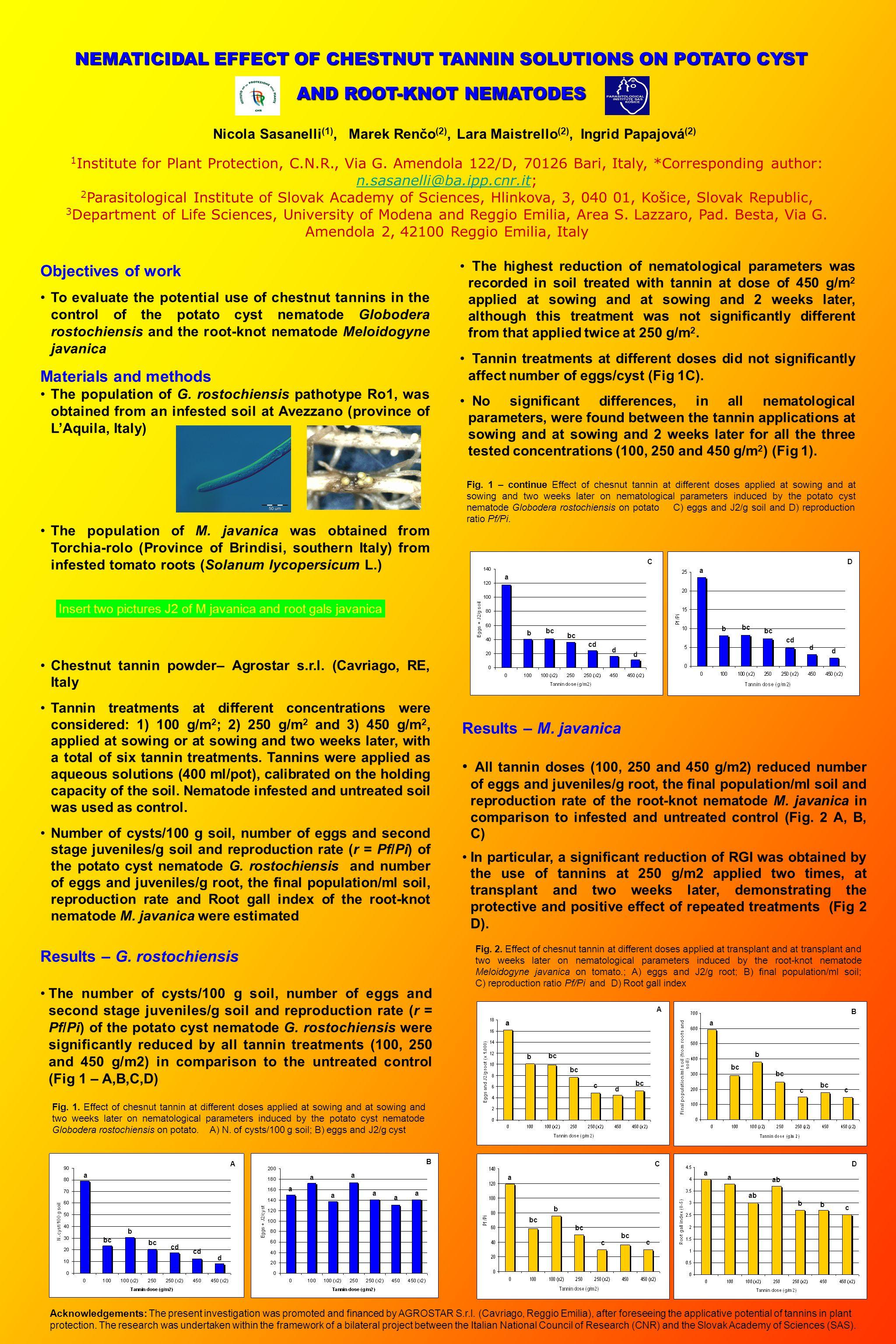 NEMATICIDAL EFFECT OF CHESTNUT TANNIN SOLUTIONS ON POTATO CYST AND ROOT-KNOT NEMATODES Nicola Sasanelli (1), Marek Renčo (2), Lara Maistrello (2), Ing