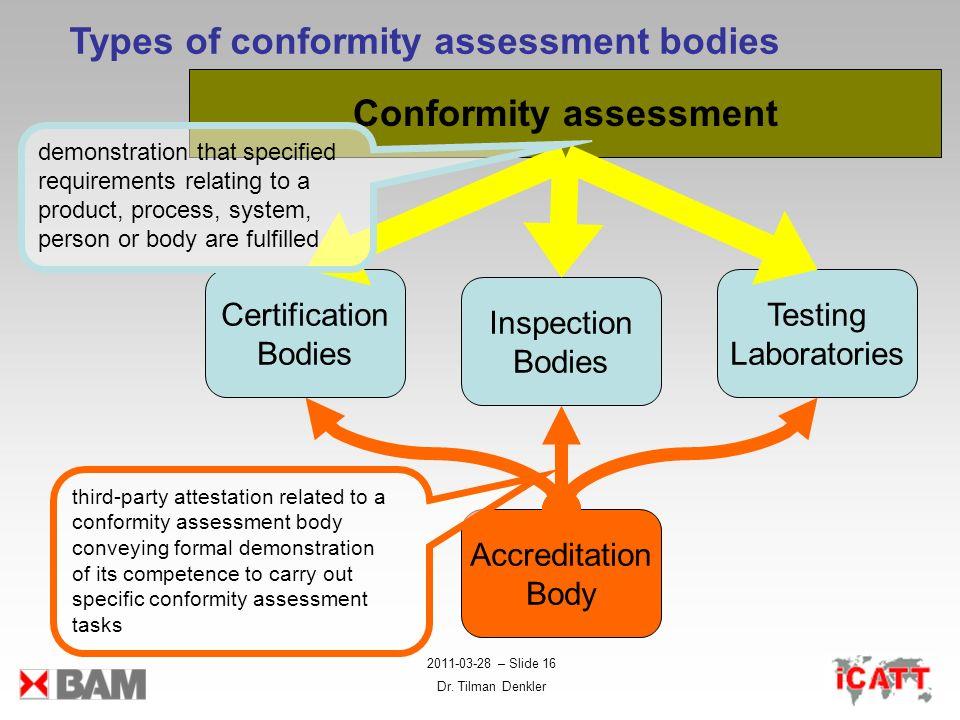 2011-03-28 – Slide 16 Dr. Tilman Denkler Types of conformity assessment bodies Conformity assessment Certification Bodies Accreditation Body Inspectio