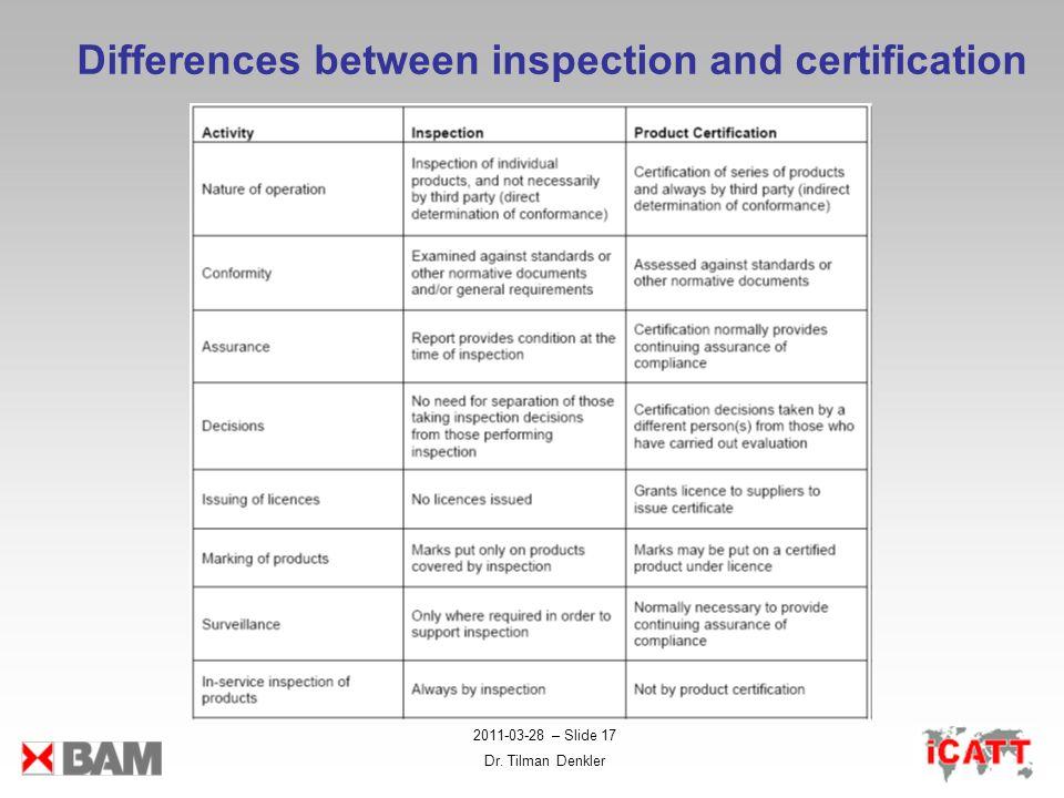 2011-03-28 – Slide 17 Dr. Tilman Denkler Differences between inspection and certification