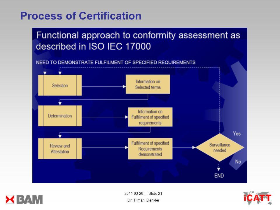 2011-03-28 – Slide 21 Dr. Tilman Denkler Process of Certification
