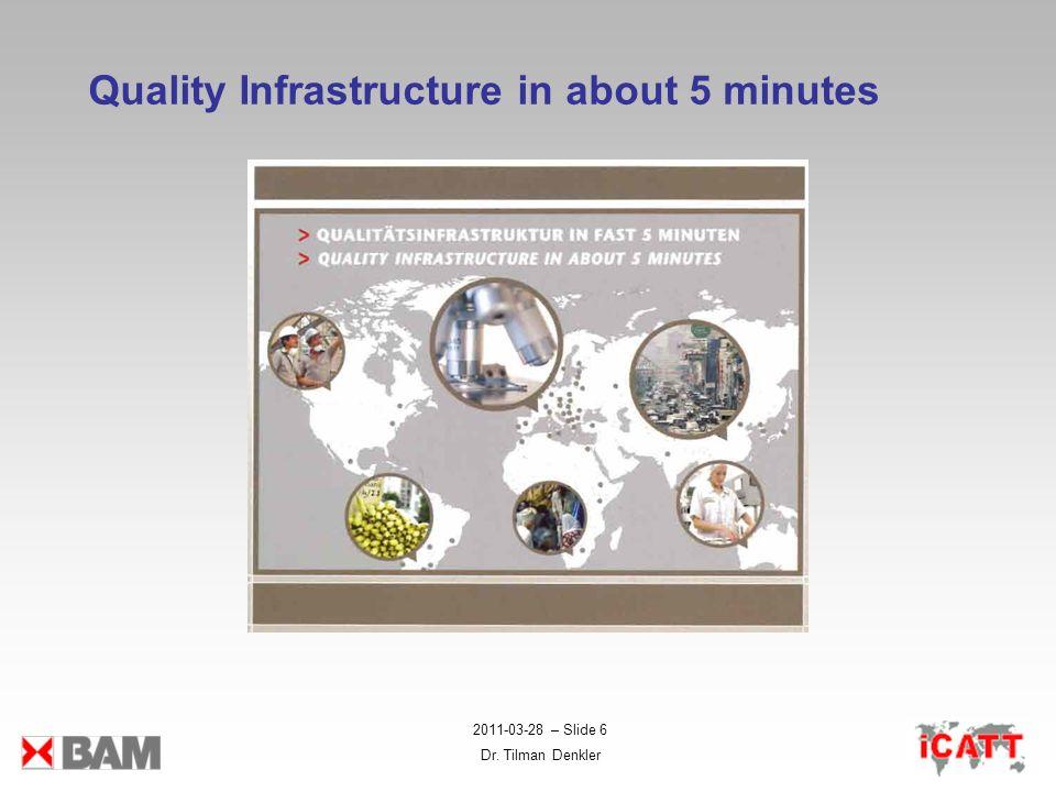 2011-03-28 – Slide 6 Dr. Tilman Denkler Quality Infrastructure in about 5 minutes