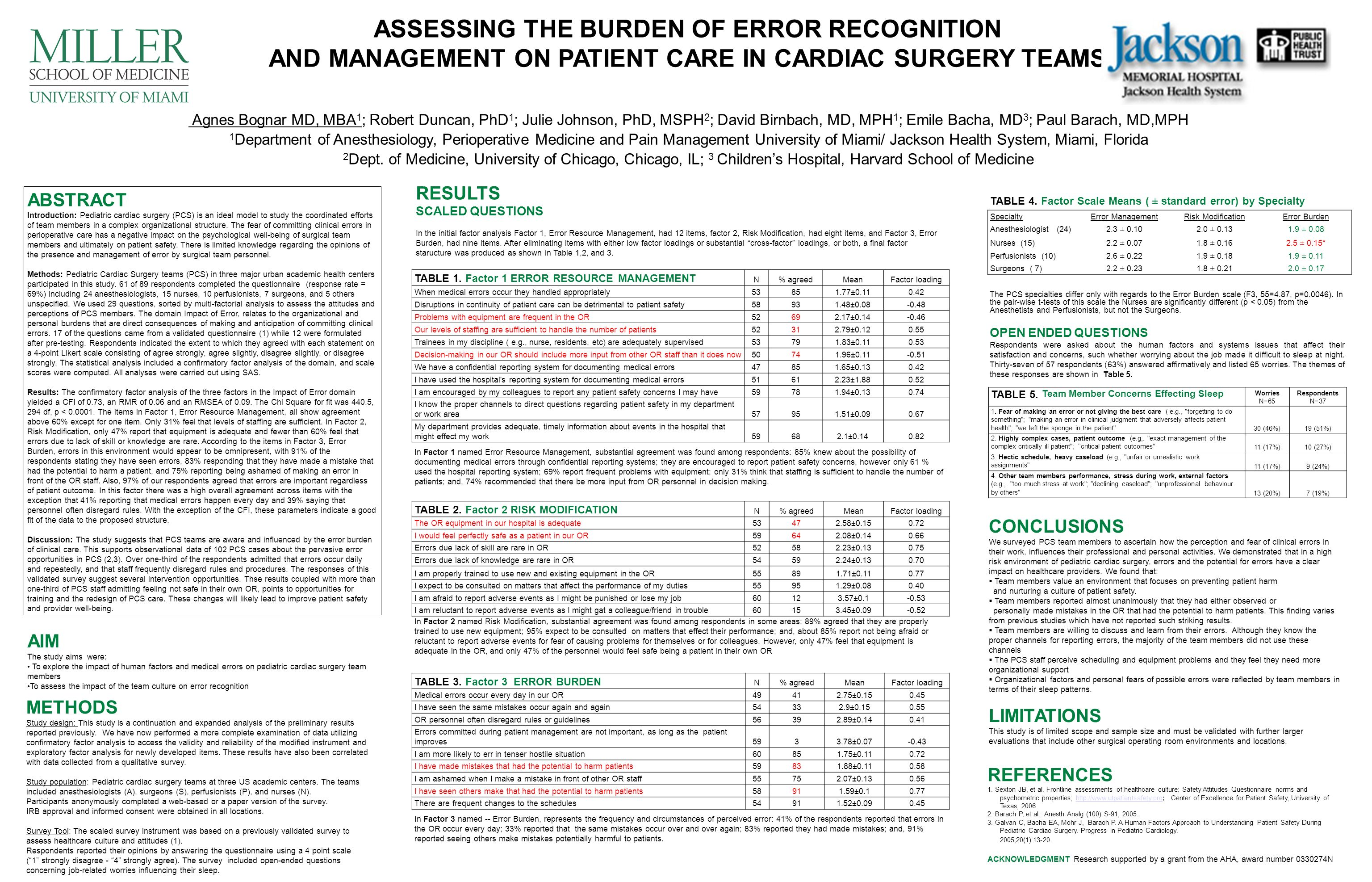 ASSESSING THE BURDEN OF ERROR RECOGNITION AND MANAGEMENT ON PATIENT CARE IN CARDIAC SURGERY TEAMS Agnes Bognar MD, MBA 1 ; Robert Duncan, PhD 1 ; Julie Johnson, PhD, MSPH 2 ; David Birnbach, MD, MPH 1 ; Emile Bacha, MD 3 ; Paul Barach, MD,MPH 1 Department of Anesthesiology, Perioperative Medicine and Pain Management University of Miami/ Jackson Health System, Miami, Florida 2 Dept.