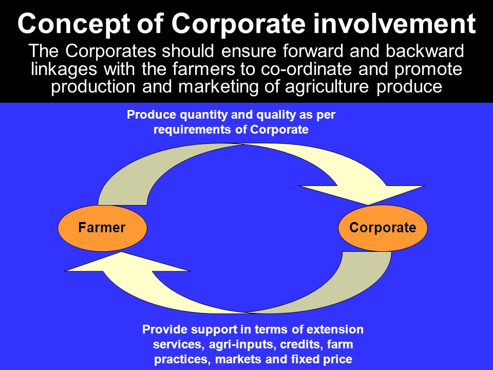 Concept of Corporate involvement The Corporates should ensure forward and backward linkages with the farmers to co-ordinate and promote production and