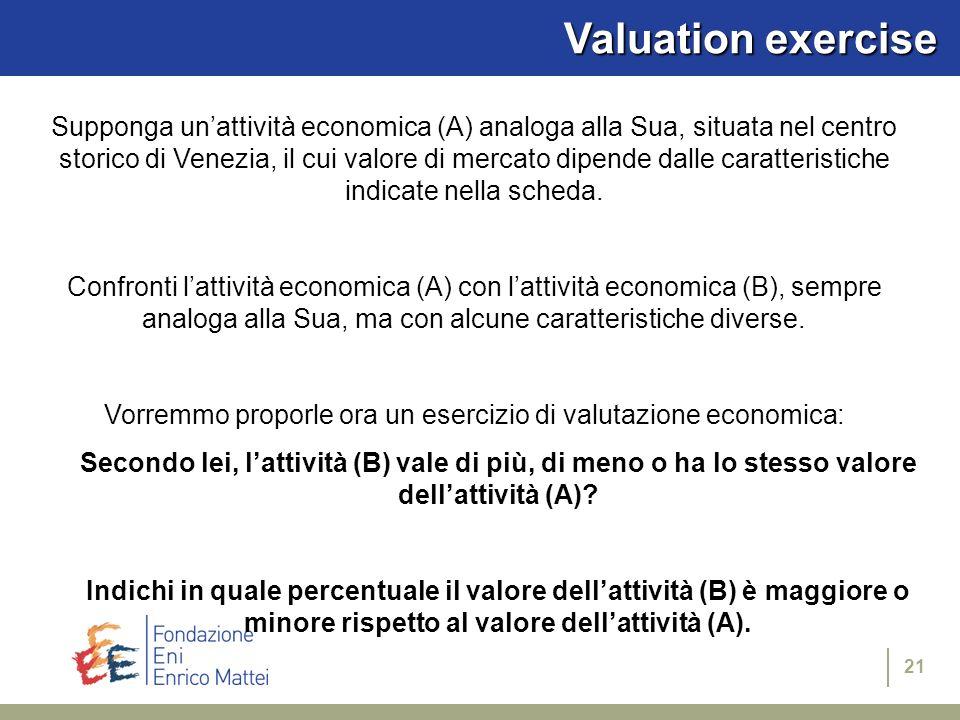 21 Supponga unattività economica (A) analoga alla Sua, situata nel centro storico di Venezia, il cui valore di mercato dipende dalle caratteristiche indicate nella scheda.