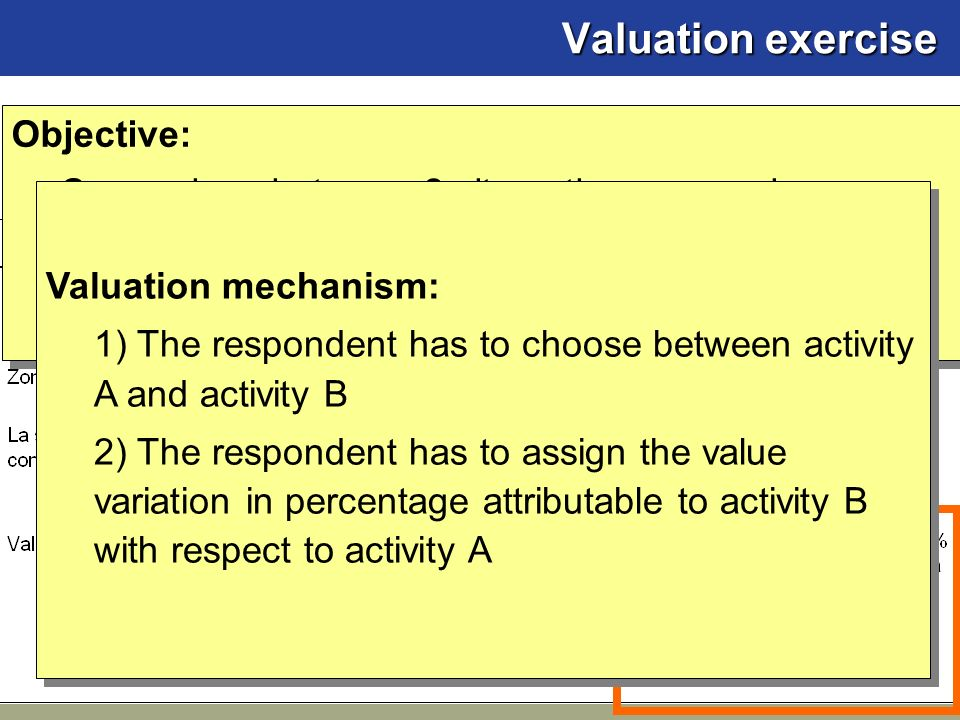 22 Valuation exercise Objective: Comparison between 2 alternative economic activities, defined by a number of attributes or characteristics Objective: Comparison between 2 alternative economic activities, defined by a number of attributes or characteristics Valuation mechanism: 1) The respondent has to choose between activity A and activity B 2) The respondent has to assign the value variation in percentage attributable to activity B with respect to activity A Valuation mechanism: 1) The respondent has to choose between activity A and activity B 2) The respondent has to assign the value variation in percentage attributable to activity B with respect to activity A