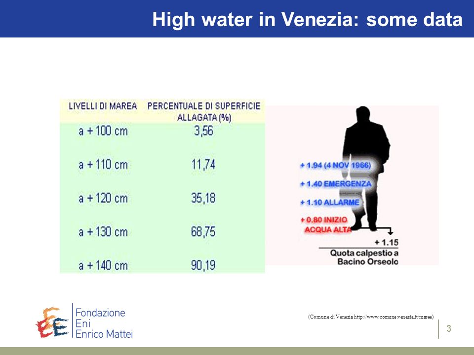 3 High water in Venezia: some data (Comune di Venezia