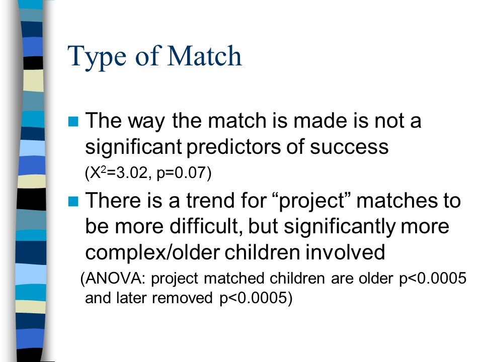 Type of Match The way the match is made is not a significant predictors of success (Χ 2 =3.02, p=0.07) There is a trend for project matches to be more
