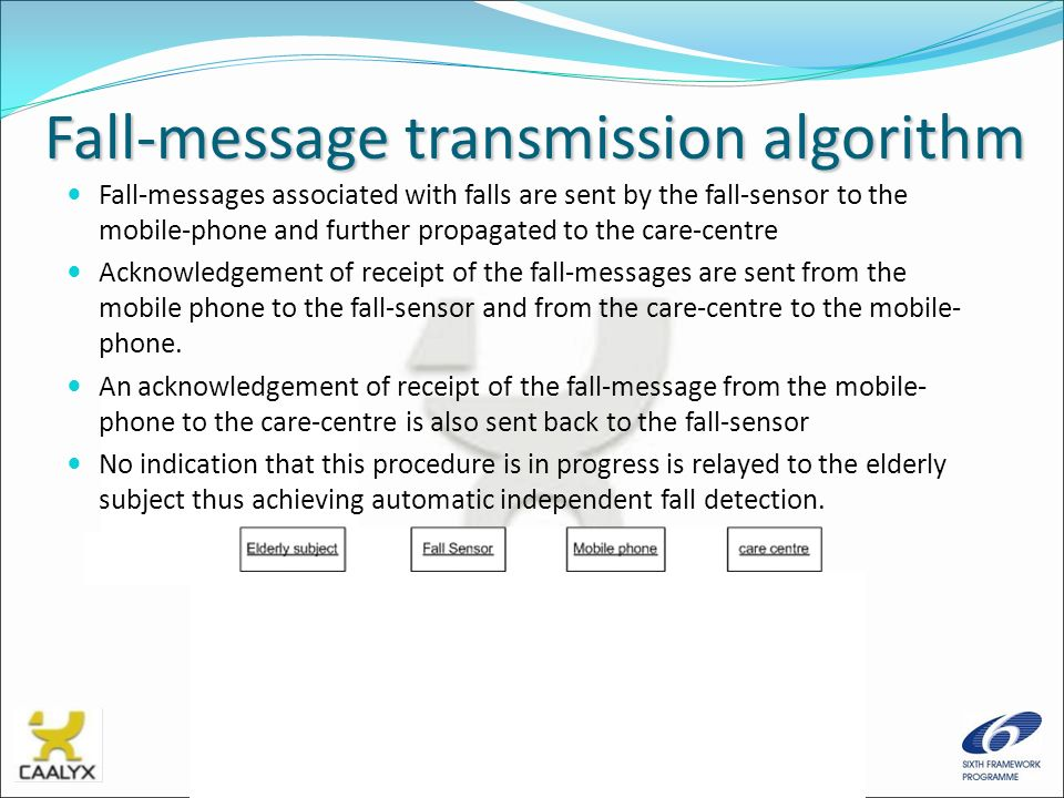 Fall-message transmission algorithm Fall-messages associated with falls are sent by the fall-sensor to the mobile-phone and further propagated to the