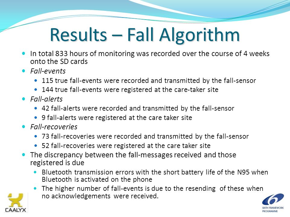 Results – Fall Algorithm In total 833 hours of monitoring was recorded over the course of 4 weeks onto the SD cards Fall-events 115 true fall-events w