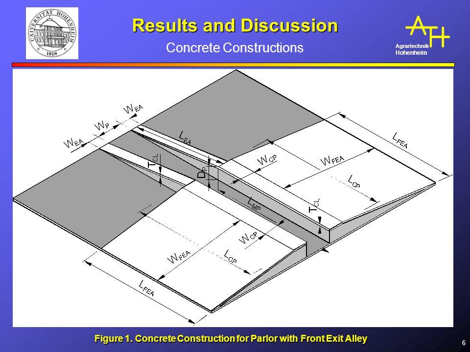 Agrartechnik Hohenheim 7 Results and Discussion Concrete Constructions Figure 2.
