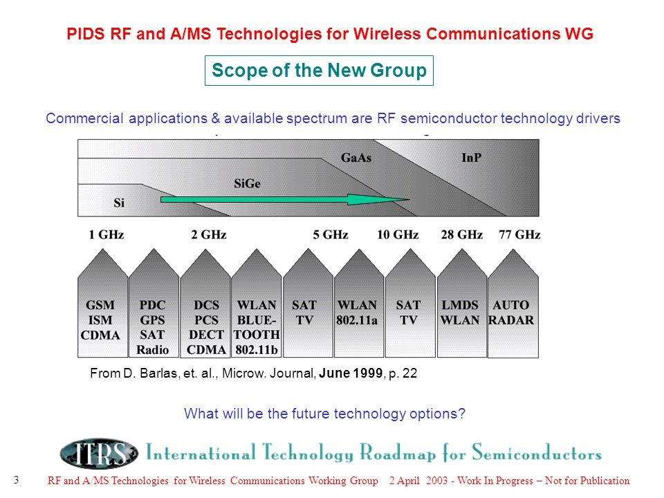 RF and A/MS Technologies for Wireless Communications Working Group 2 April 2003 - Work In Progress – Not for Publication 4 PIDS RF and A/MS Technologies for Wireless Communications WG Scope of the New Group AA- filter ADC AGC LNA digital part N f ref VCO DAC PA Circuit functions of a typical mobile communication system