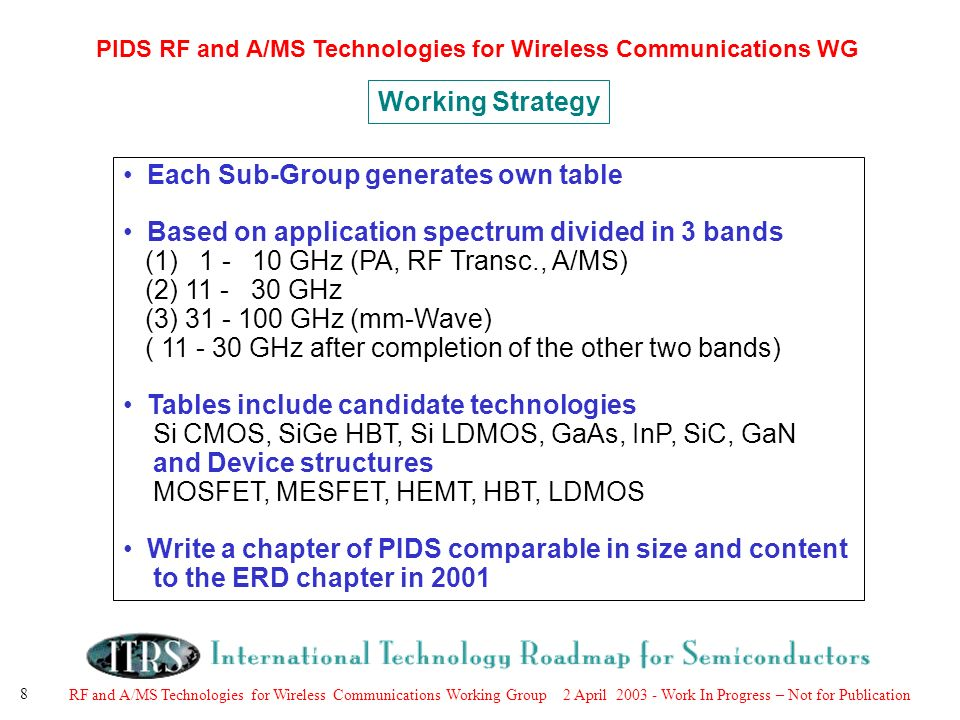 RF and A/MS Technologies for Wireless Communications Working Group 2 April Work In Progress – Not for Publication 8 PIDS RF and A/MS Technologies for Wireless Communications WG Each Sub-Group generates own table Based on application spectrum divided in 3 bands (1) GHz (PA, RF Transc., A/MS) (2) GHz (3) GHz (mm-Wave) ( GHz after completion of the other two bands) Tables include candidate technologies Si CMOS, SiGe HBT, Si LDMOS, GaAs, InP, SiC, GaN and Device structures MOSFET, MESFET, HEMT, HBT, LDMOS Write a chapter of PIDS comparable in size and content to the ERD chapter in 2001 Working Strategy