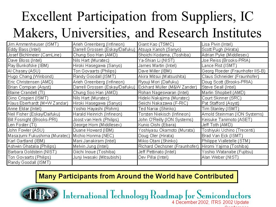 4 December 2002, ITRS 2002 Update Conference Excellent Participation from Suppliers, IC Makers, Universities, and Research Institutes Many Participant