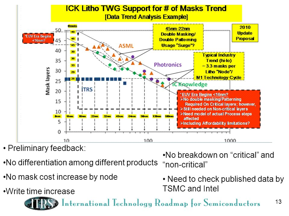 13 Preliminary feedback: No differentiation among different products No mask cost increase by node Write time increase No breakdown on critical and non-critical Need to check published data by TSMC and Intel