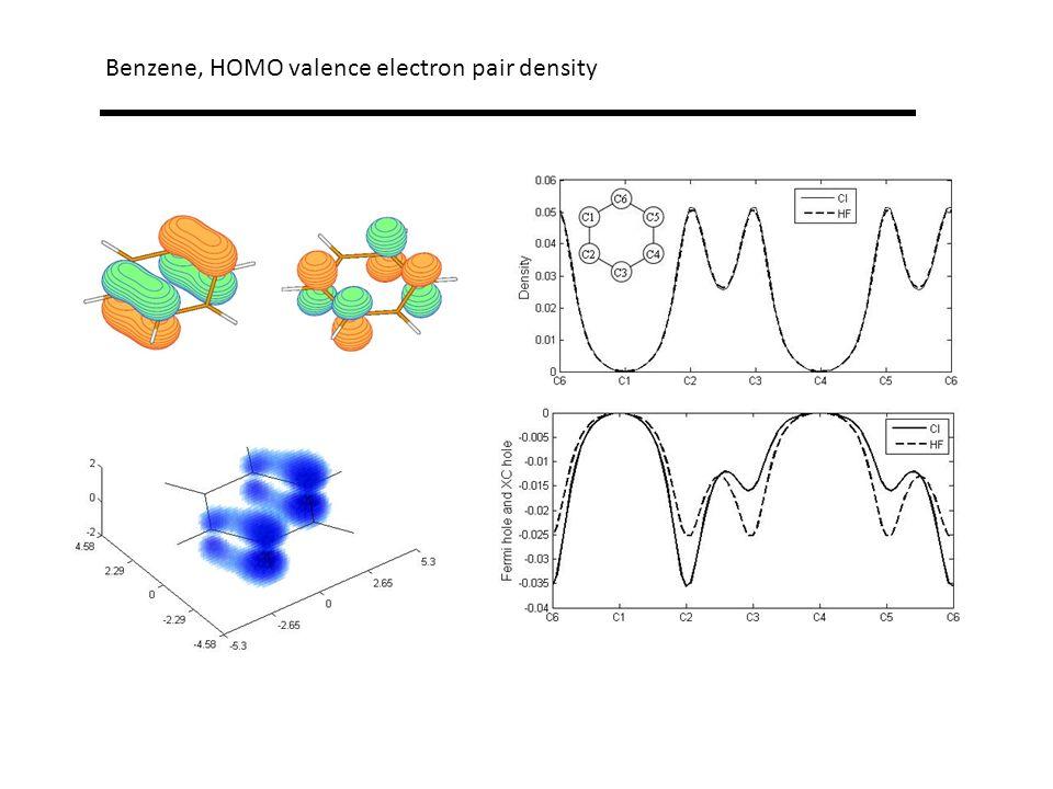 Benzene, HOMO valence electron pair density