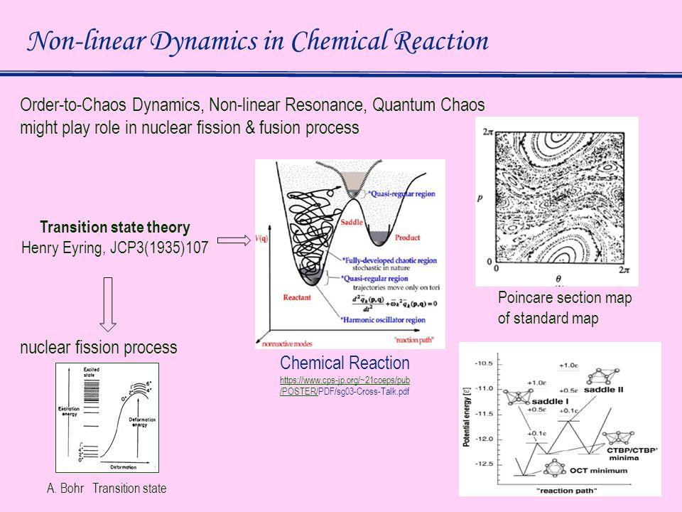Micro-level Dynamics Described by Schrödinger Eq.