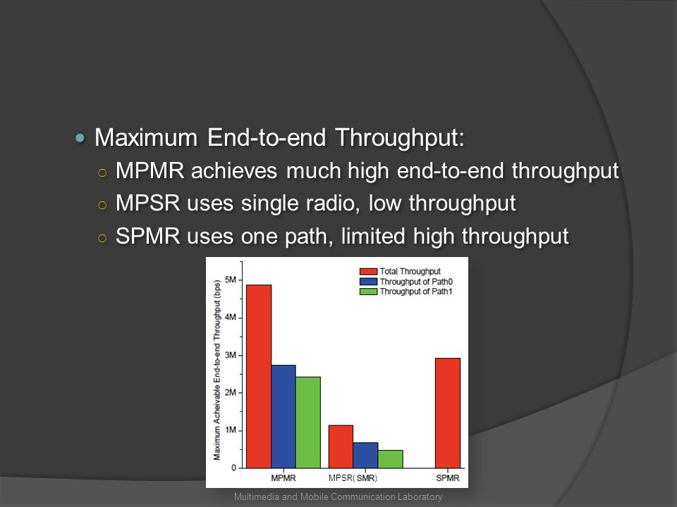 Maximum End-to-end Throughput: MPMR achieves much high end-to-end throughput MPSR uses single radio, low throughput SPMR uses one path, limited high throughput Maximum End-to-end Throughput: MPMR achieves much high end-to-end throughput MPSR uses single radio, low throughput SPMR uses one path, limited high throughput MPSR( ) Multimedia and Mobile Communication Laboratory
